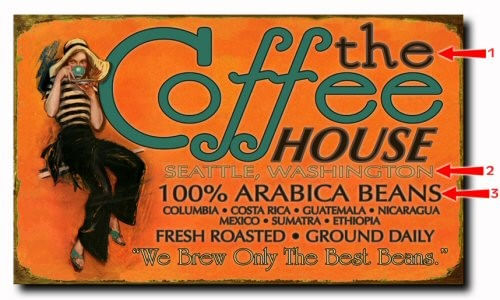 The Coffee House Wood or Metal Personalized Sign