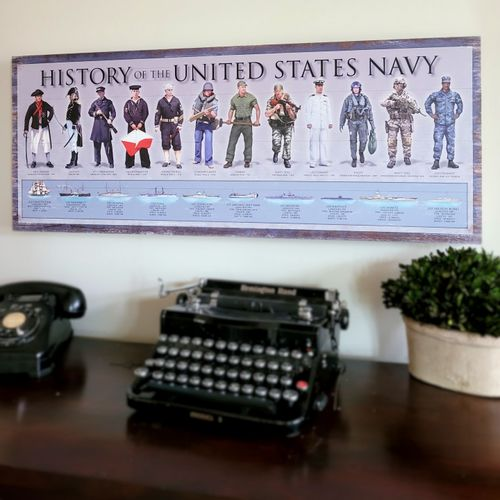 History Of The United States Navy Wood Sign