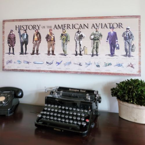 History Of The American Aviator Wood Sign