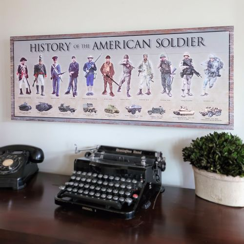 History Of The American Soldier Wood Sign